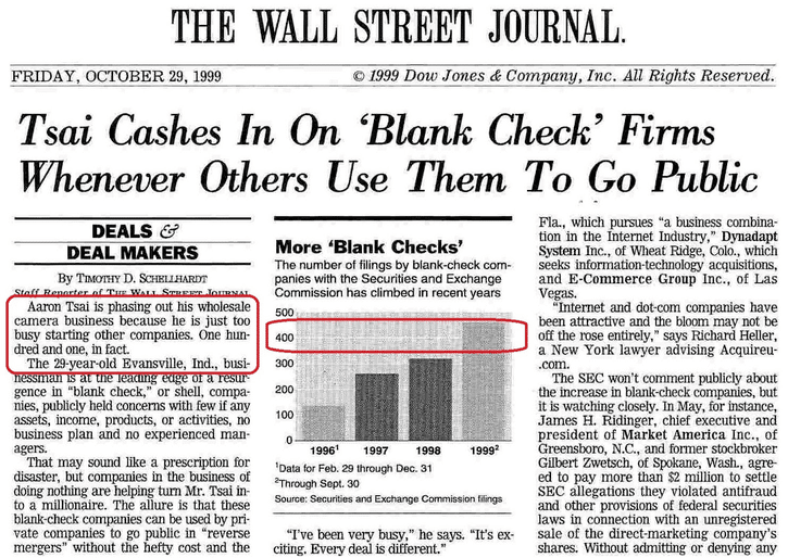 The Wall Street Journal October 1999 Published News About Aaron Tsai
